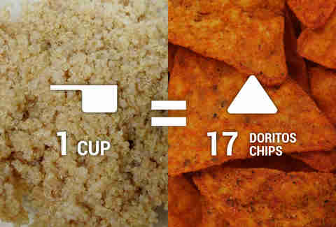 Quinoa vs. Doritos