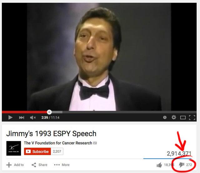 Jimmy V speech