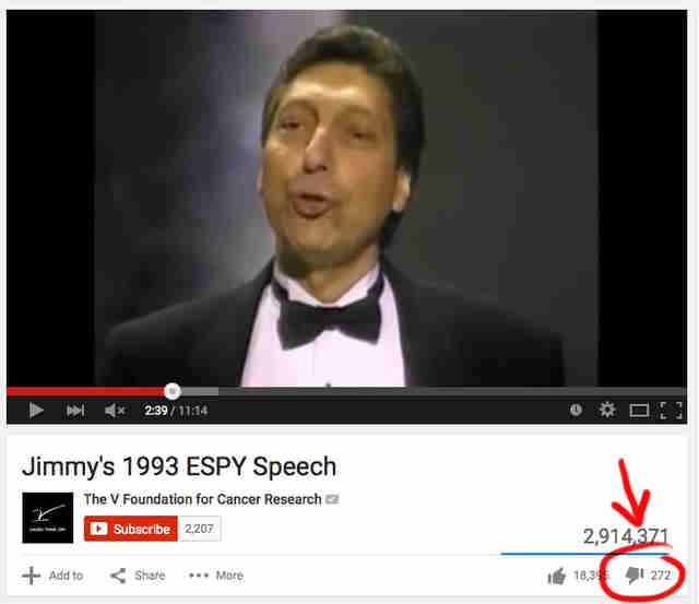 Jimmy V speech