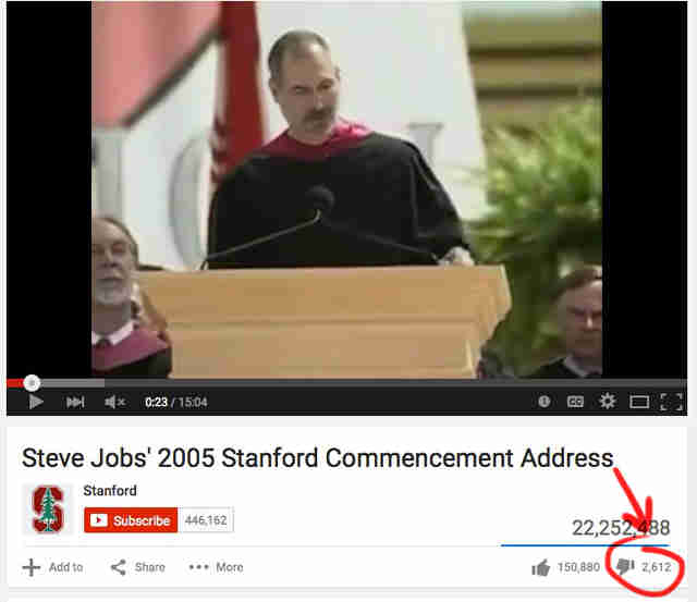 Steve Jobs speech