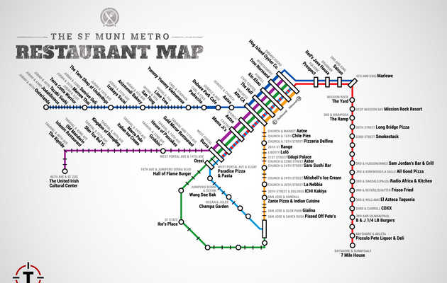 The Best Restaurant Near 70 Different Muni Stops