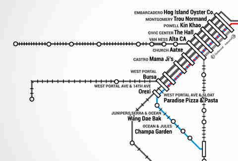 SF Muni Metro Restaurant Map - Best Food Near Stops ...
