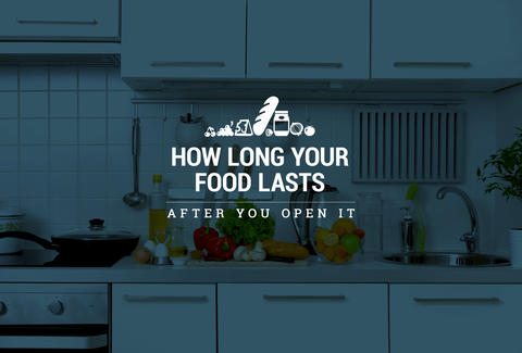 how long food lasts
