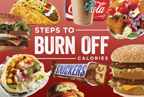 How Many Steps It Takes To Burn Off Calories In Fast Food Items