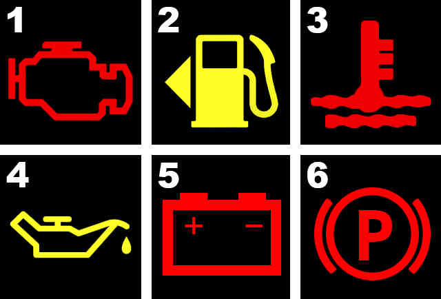 What Do All Those Symbols on the Dashboard Mean - Instrument Panel