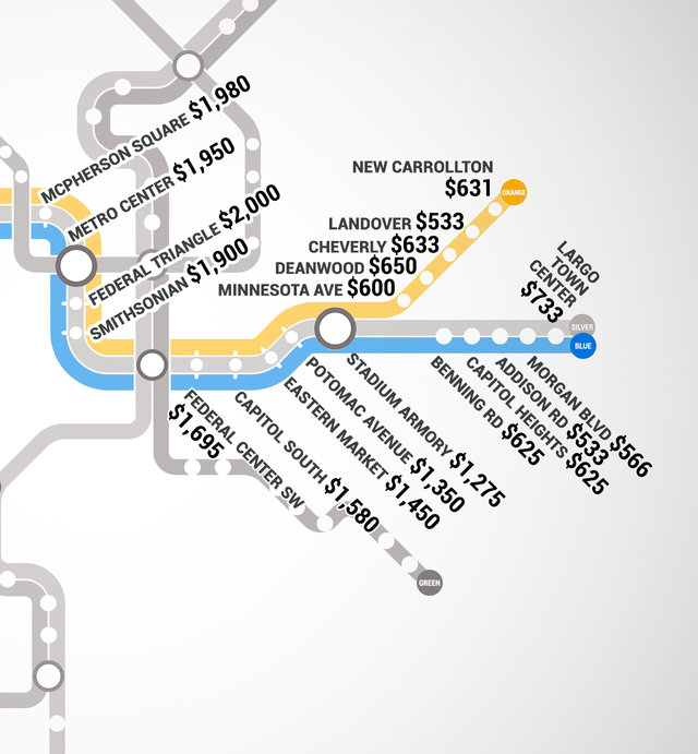 Largo Town Center: THE DC METRO RENT MAP: WHICH STOPS CAN YOU AFFORD