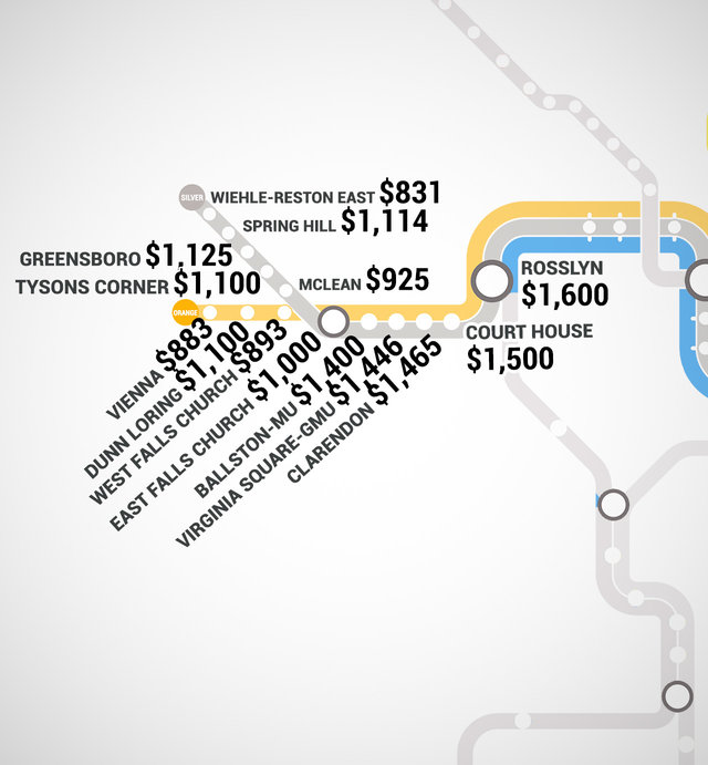 THE DC METRO RENT MAP WHICH STOPS CAN YOU AFFORD Sports Hip