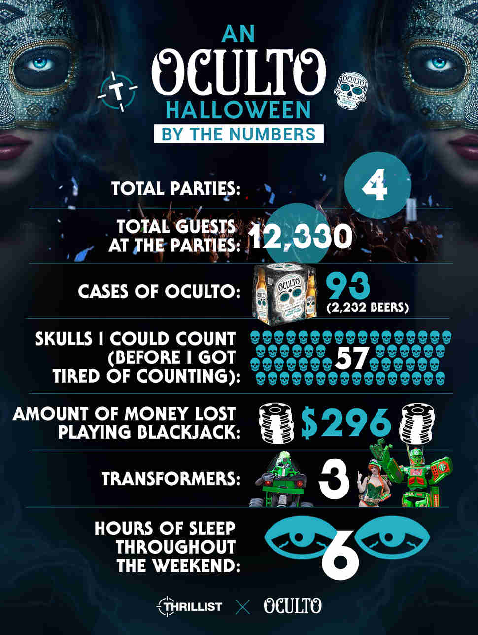 Oculto by the numbers