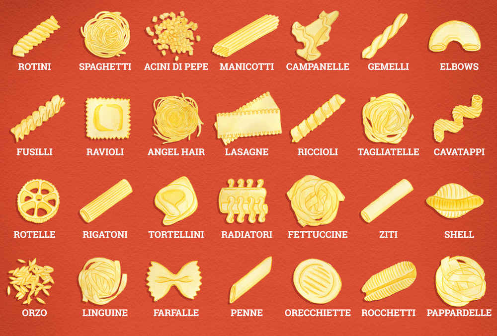 all of the important types of pasta noodles illustrated thrillist
