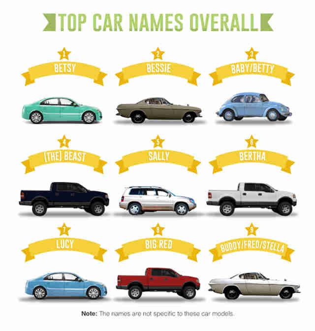 Funny nicknames cars