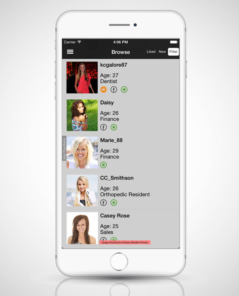 dating app i riala