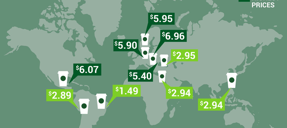 What a Starbucks Latte Costs in 30 Countries