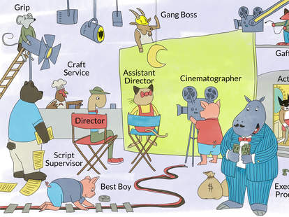 caricatures of various movie crew members in Hollywood