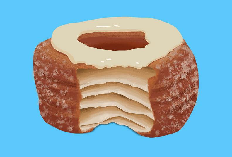 Cronut, Dominique Ansel Bakery