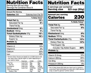old versus new nutrition labels FDA