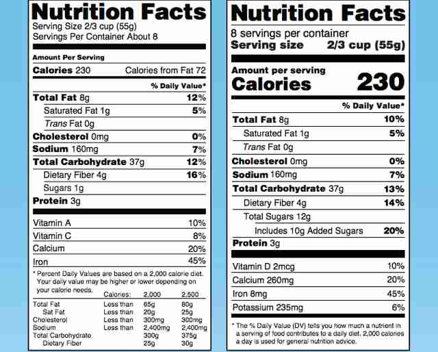 old versus new nutrition labels FDA