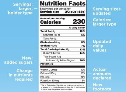 Nutrition Panel New 2016 FDA