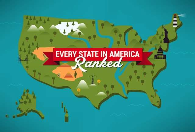 Ranking All 50 USA States From Best to Worst - Best State In America ...