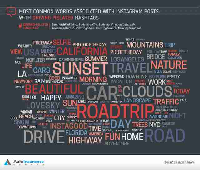 Most common words with driving selfies on Instagram