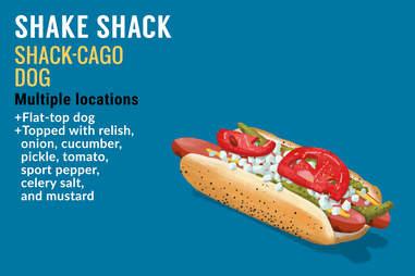Shake Shack hot dog illustration