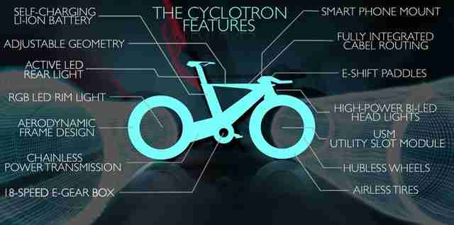Cyclotron Bike Features