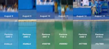Olympic Pool Color Change Progression