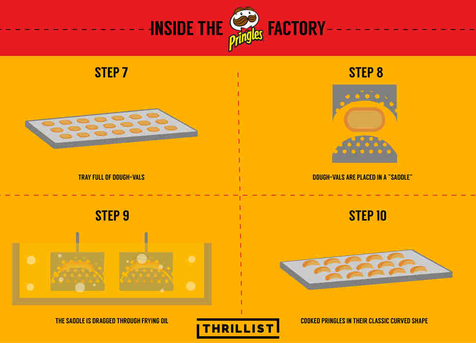pringles factory locations