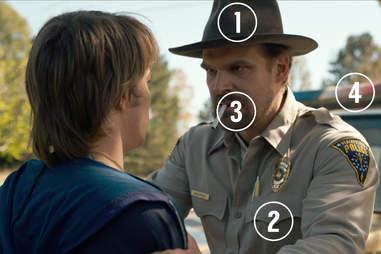 stranger things halloween costume sheriff jim hopper