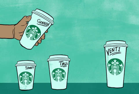 Starbucks Cup Sizes: Tall, Venti, Grande, Trenta Drink Sizes ...