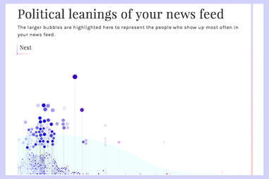 politecho visualization
