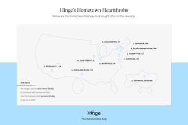 hinge and holiday hookups