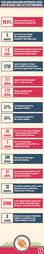 infographic super bowl