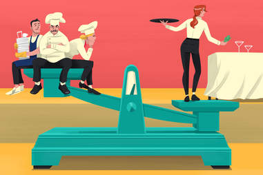 Server vs Chef Scale