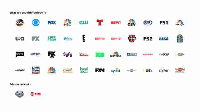 youtube tv channel offerings