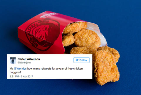 Retweets for Chicken Nuggets