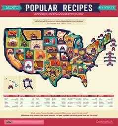 every state's favorite recipe