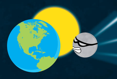 eclipse doomsday theory