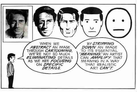 scott mccloud theory of iconography