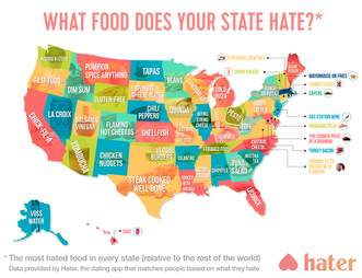 food each state hates most