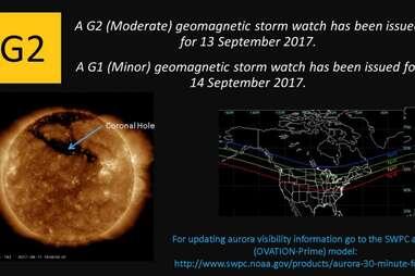 Northern Lights Forecast United States