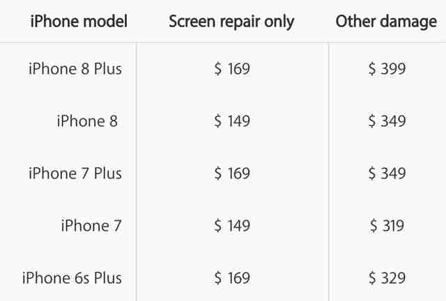 info for b4824 59e49 Apple Raised Their iPhone Screen Repair Cost and Price of Apple Care ...