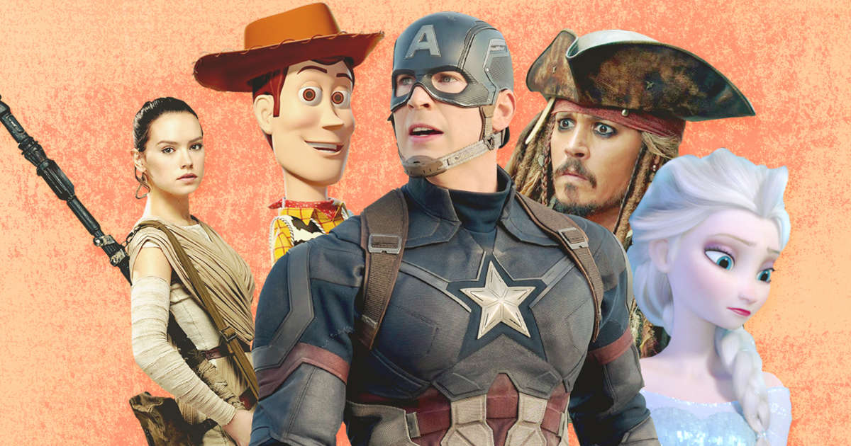 Disney Plus: Everything We Know About the New Disney