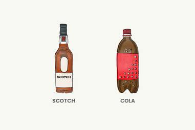 Scotch and Cola Cocktail   Johnnie Walker