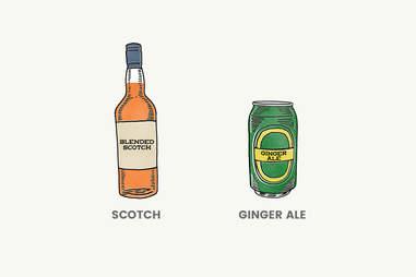 Presbyterian Scotch Cocktail   Johnnie Walker