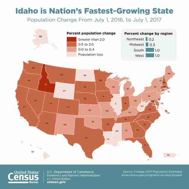 Fastest Growing States Of 2017 Thrillist - Us-map-state-size-by-population