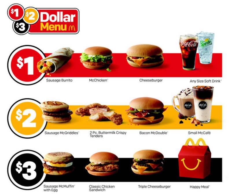 What S On Mcdonald S New Dollar Menu Thrillist