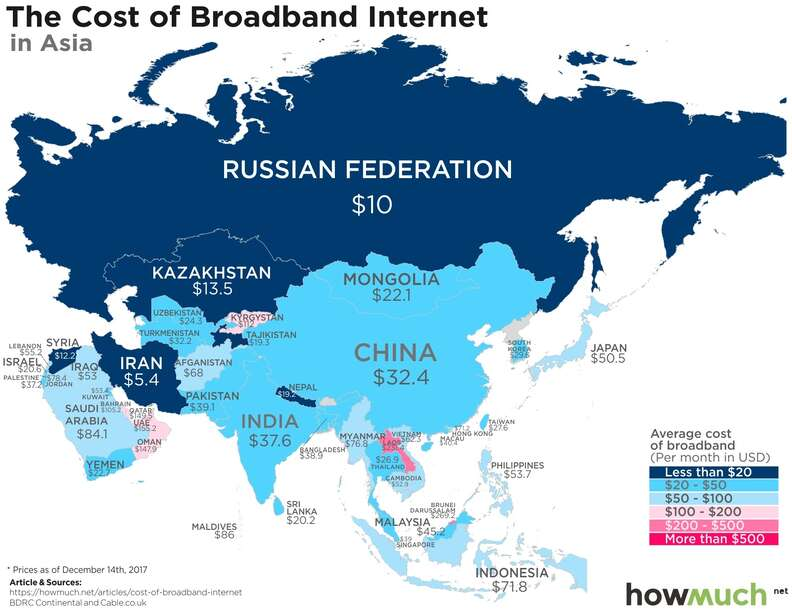 cost of internet around the world