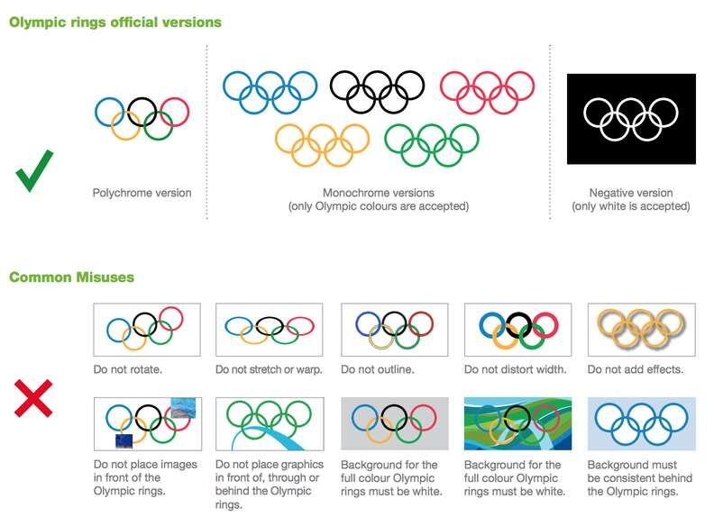 olympic rings guidelines