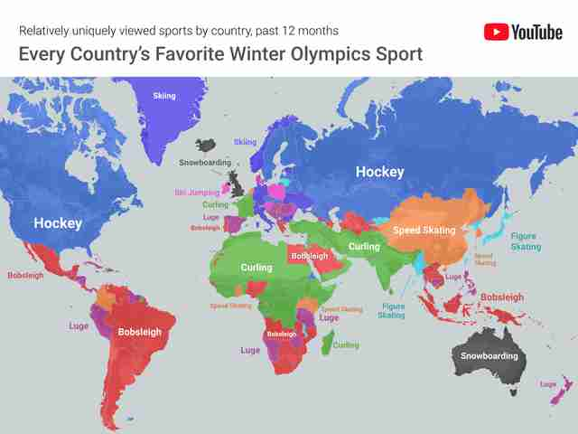 most popular winter olympic sport