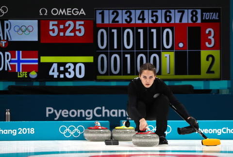 what country is oar at 2018 winter olympics